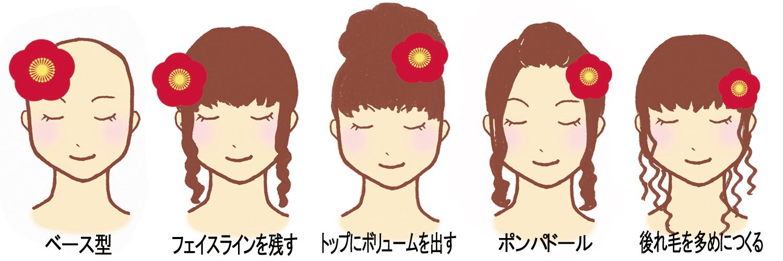成人式 髪型 振袖 ヘアアレンジ ショートヘア ボブヘア ロングヘア ベース型 小顔効果