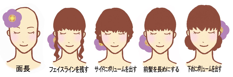 成人式 髪型 振袖 ヘアアレンジ ショートヘア ボブヘア ロングヘア 面長 小顔効果
