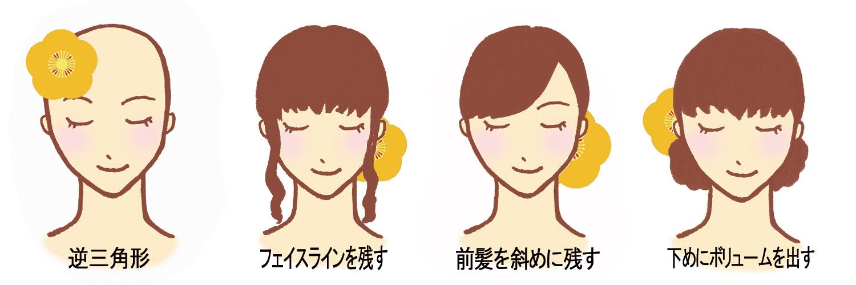 成人式 髪型 振袖 ヘアアレンジ ショートヘア ボブヘア ロングヘア 逆三角形 小顔効果