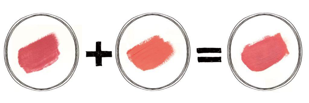 成人式 振袖 メイク チーク リップ 組み合わせ ピンク オレンジ