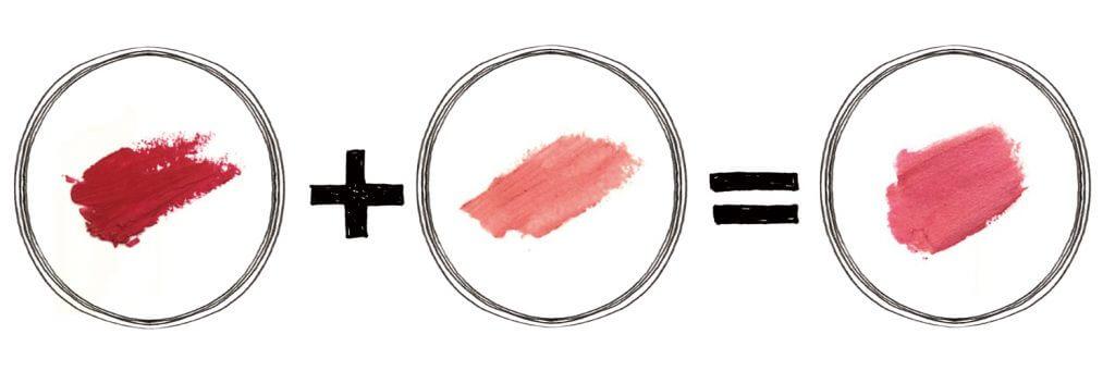 成人式 振袖 メイク チーク リップ 組み合わせ 赤 ピンク